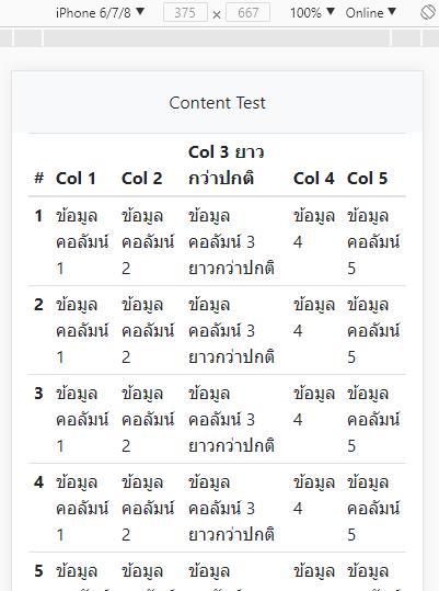 แนวทางการใช้งาน Table แบบ Responsive ใน Bootstrap 4 อย่างง่า