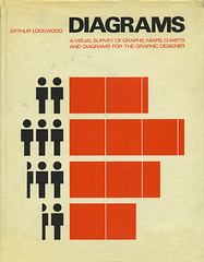 Diagrams: A Visual Survey of Graphs, Maps, Charts and Diagrams for the Graphic Designer | by Joe Kral