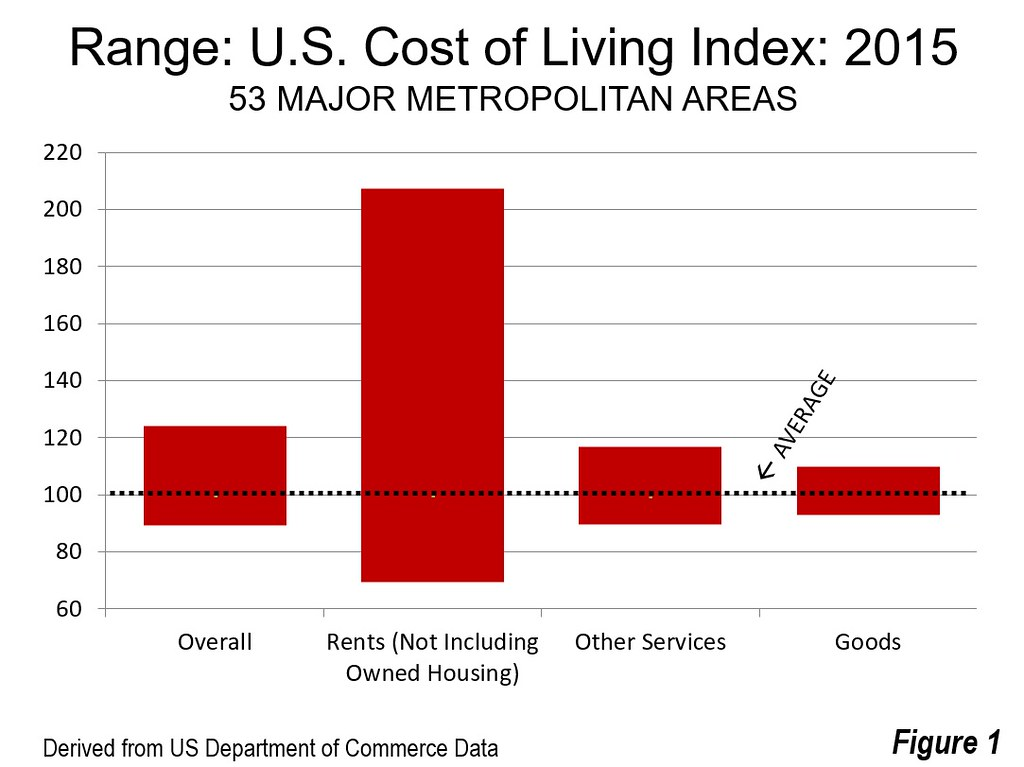 What is Middle-Income Housing Affordability? | Newgeography com