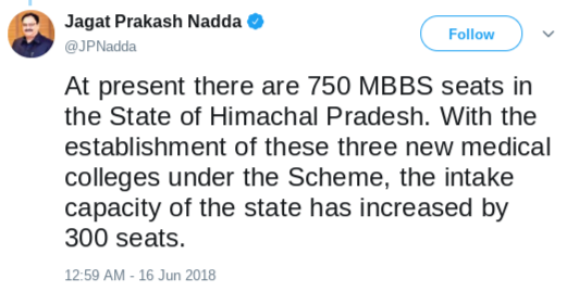 300 New MBBS Seats In Himachal Pradesh; Inception Of New Medical Colleges