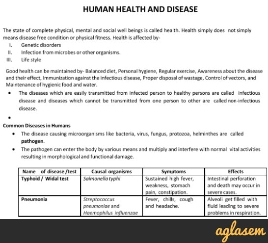 Important Notes of Biology for NEET: Human Health and Disease