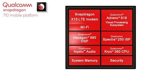 snapdragon-710