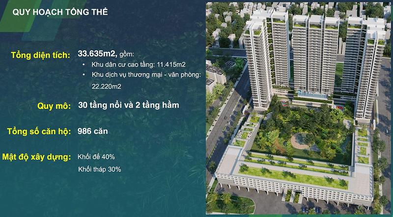 Quy hoạch tổng thể dự án căn hộ Kingdom 101 quận 10
