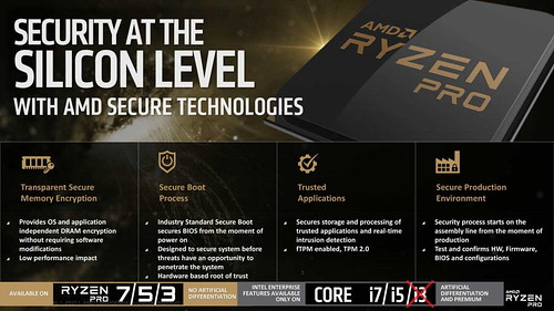RYZEN-PRO-June-19-Press-Deck-Final-12