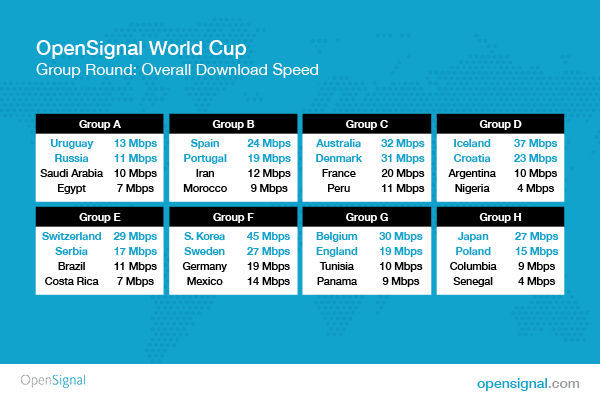 Open-signal-world-cup-graphic-A