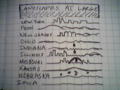 Landscapes so far | by variable resistance