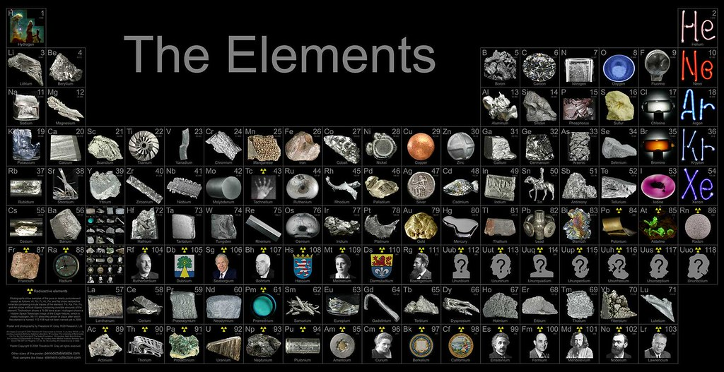 Periodic Table Of Elements A Visual Representation Of All Flickr
