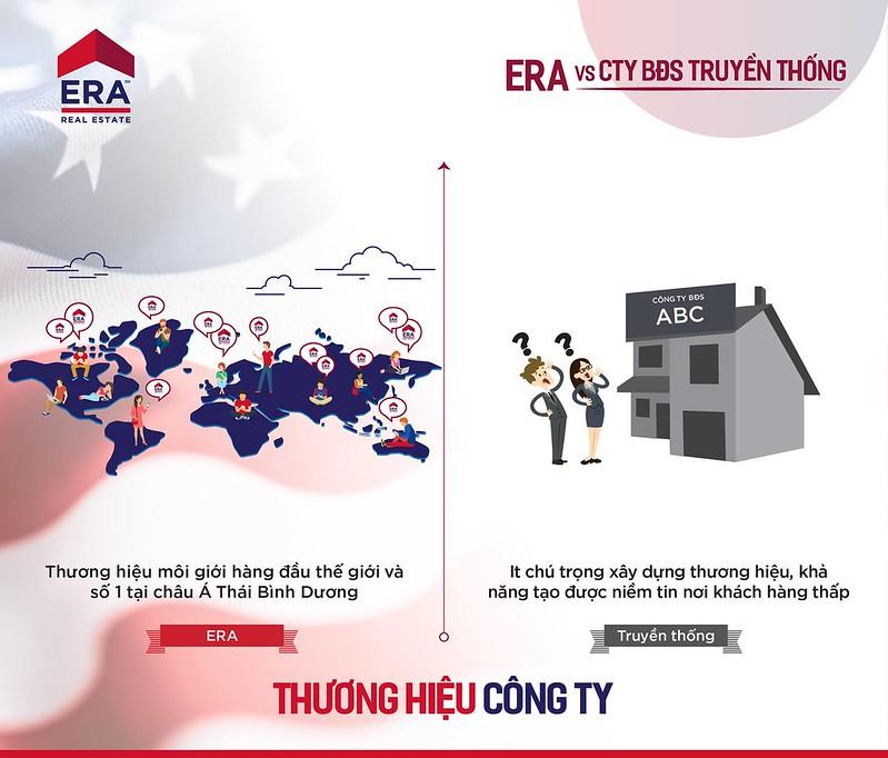 thương hiệu công ty ERA