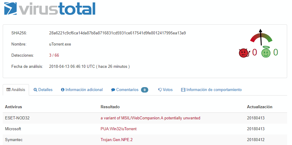 virustotal-utorrent