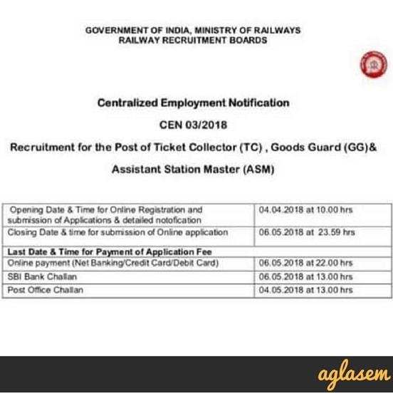 RRB TC GG ASM Recruitment 2018 Notification, Vacancy, Syllabus