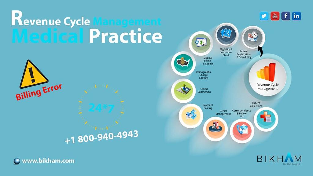 Revenue Cycle Management Flow Chart In Medical Billing Bik Flickr