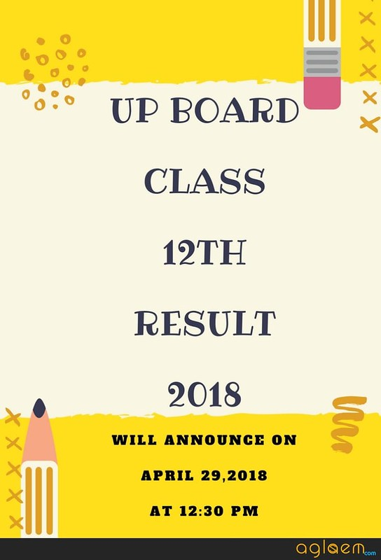 UP Board 12th Result Date and Time 2018