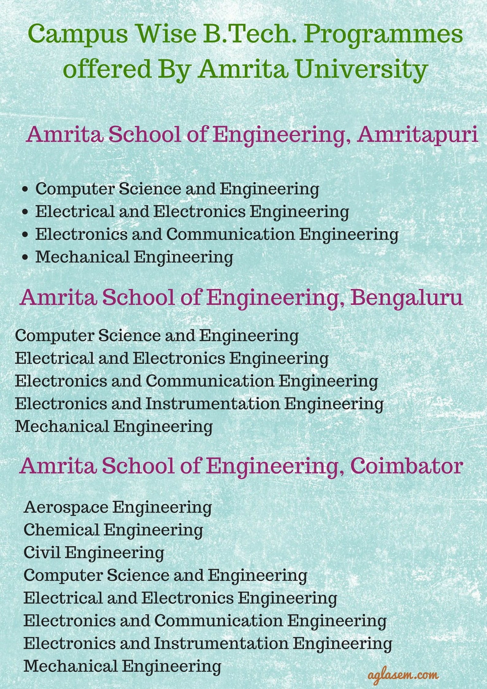 B.Tech Courses in Amrita University