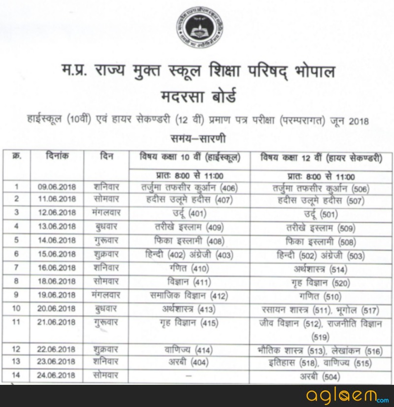 MP Madarsa 12th Time Table June 2018