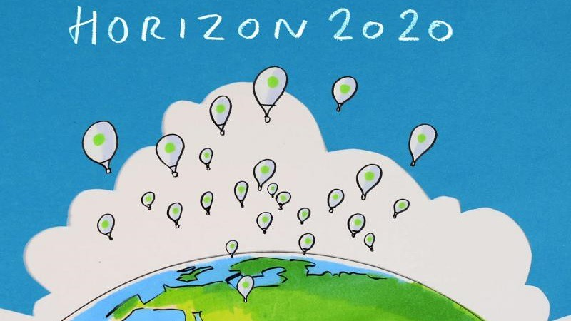 RIS Horizon 2020 Support Fund