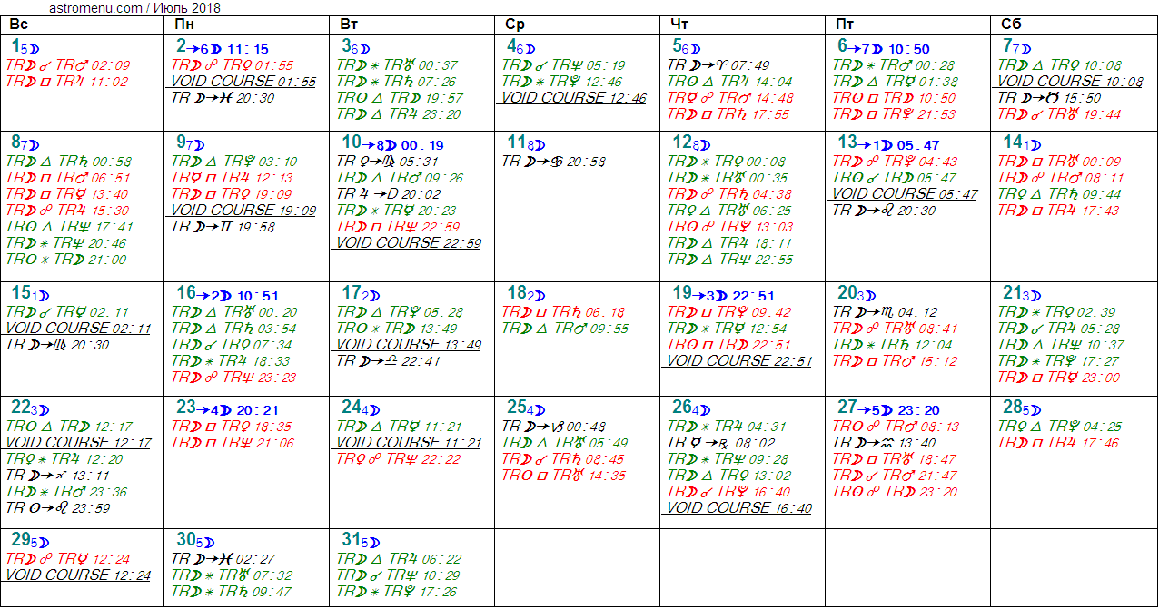 Астрологический календарь на ИЮЛЬ 2018. Аспекты планет, ингрессии в знаки, фазы Луны и Луна без курса