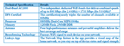 Key technical specifications of the Linksys EA8100-AH AC2600 router.