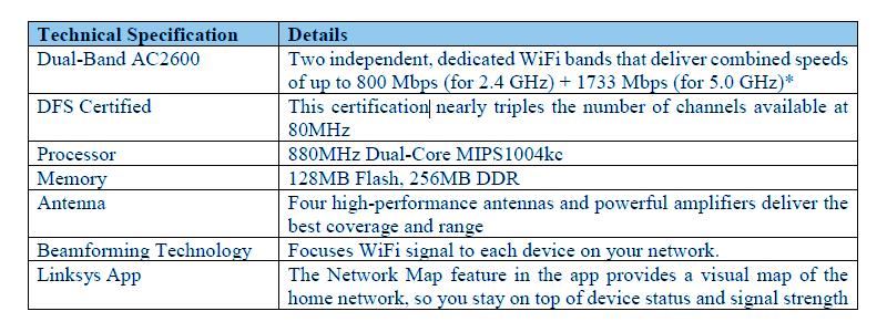New Arrival: Linksys EA8100 Max-Stream MU-MIMO Router (StarHub