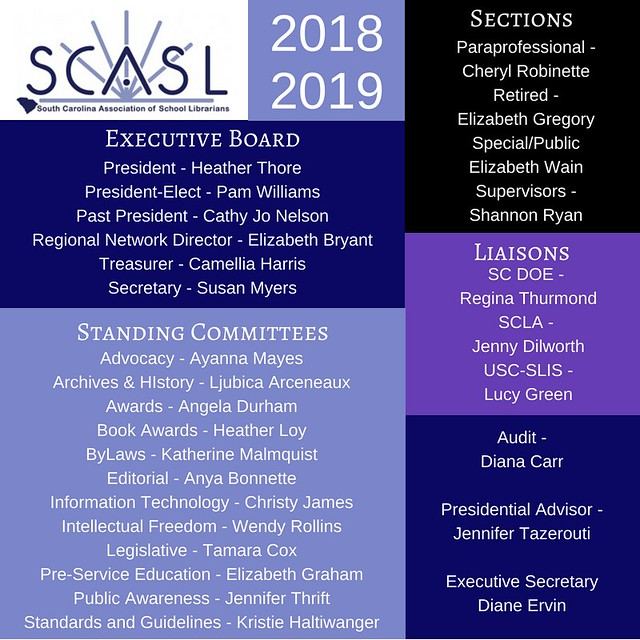 Board of Directors List 2018-2019