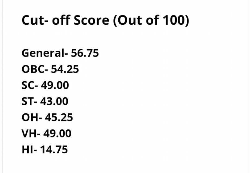 SBI PO 2018 Result, Marks, Score Card (Released for Prelims)
