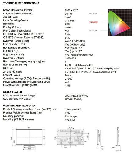 sharp-8k-tv-especificaciones