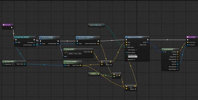 Programación visual: crear un videojuego sin tener ni idea de código