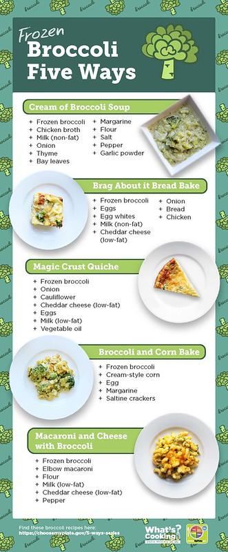 Frozen Broccoli Five Ways infographic