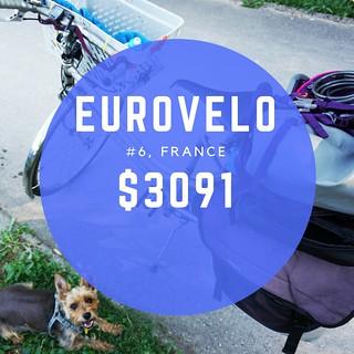 Eurovelo 6 $3091 mo