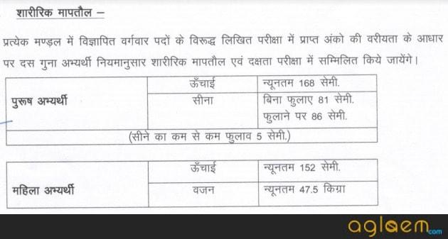 Rajasthan Jail Prahari 2018 / Jail Warder Recruitment   Notification, Dates, Vacancy