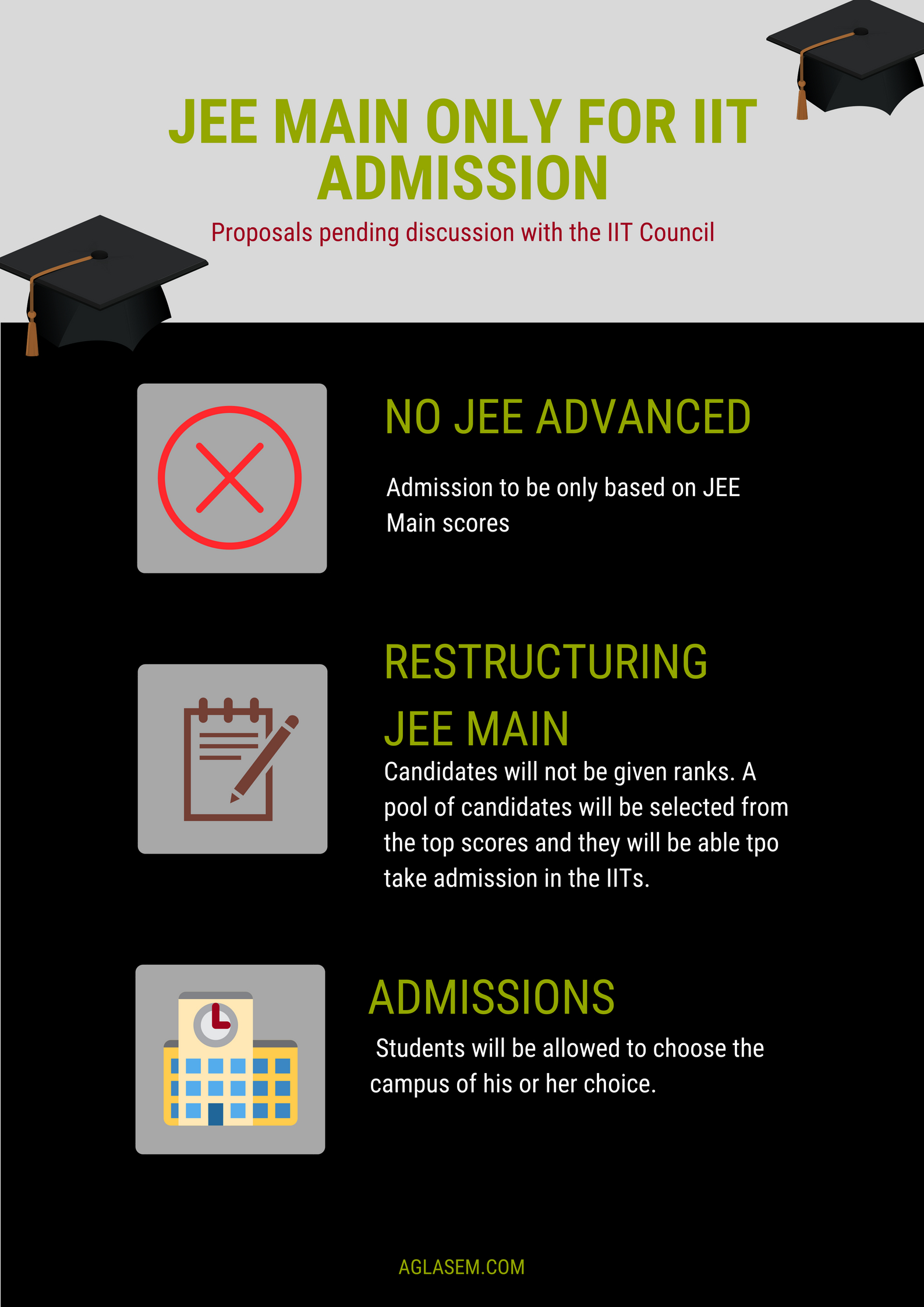 JEE Main Only For IIT Admissions And No More JEE Advanced - Decision On August 21