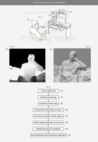 face-id-patente-mac