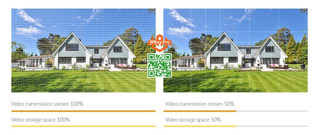 Camera Lechange Wifi LOOC sử dụng công nghệ chuẩn nén mới nhất H.265