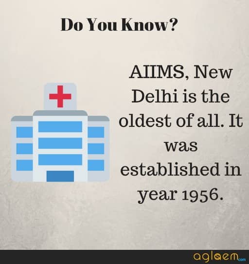 AIIMS 2018 Cut Off To Get Admission in AIIMS Delhi (and Other AIIMS)