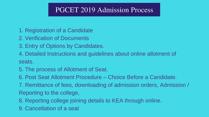 PGCET 2019 - Eligibility, Exam Pattern, Syllabus, Application Form  %Post Title, %Post Category, AglaSem