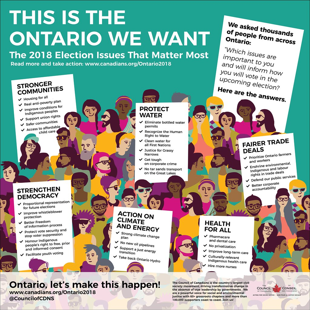 2018 Ontario Election Survey Results