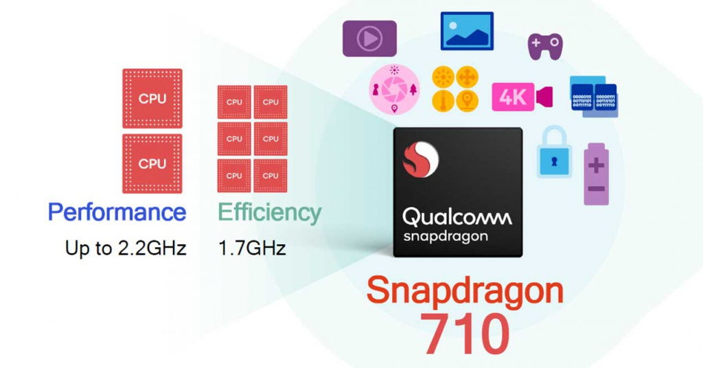 qualcomm-snapdragon-710