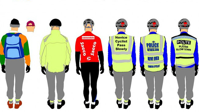 Cycle outfits worn during the experiment