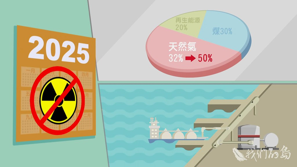 952-1-23s行政院長賴清德要求,必須在2025年達到非核家園目標,同時提供穩定供電基礎。