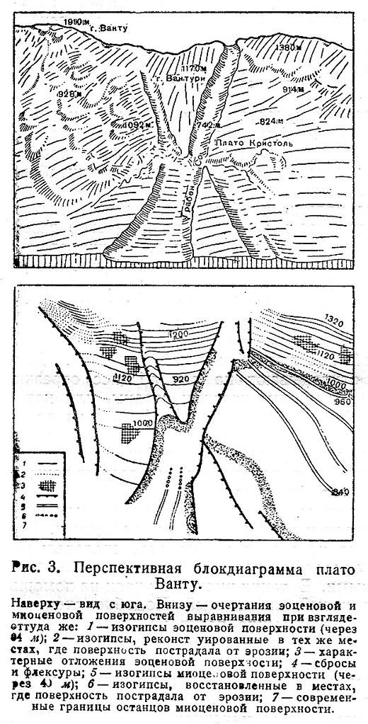 Изображение 3: Перспективная блок-диаграмма плато Ванту.