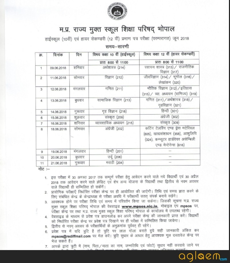 MPSOS 12th Time Table 2018