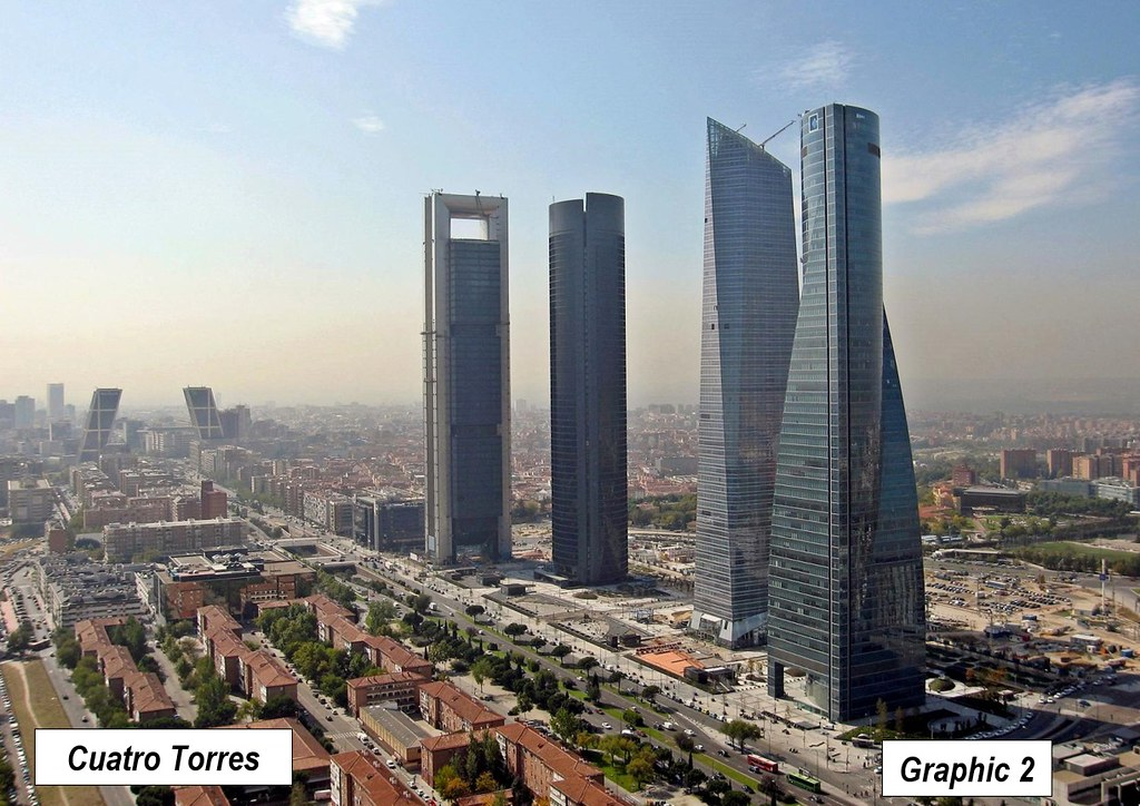 b0517099ca34 The Evolving Urban Form  Madrid