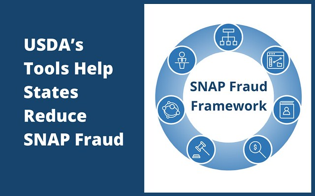 SNAP Fraud Framework graphic