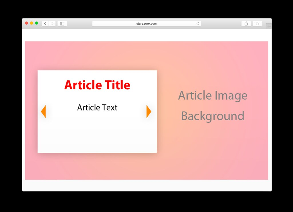 Article Carousel Features