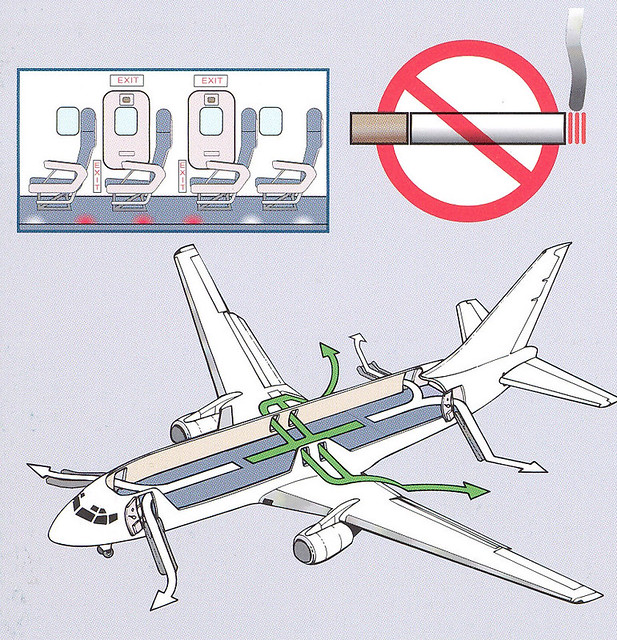 Inflatable Slide Fire Escape: From An Alaska Airlines Safety