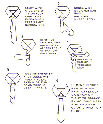 How to tie a tie - four in hand knot | Chart showing how to … | Flickr