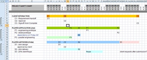 manual excel gantt chart