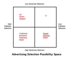 Future of Ads Matrix | by Ross Mayfield