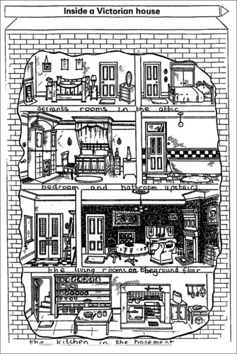 Victorian houses layout
