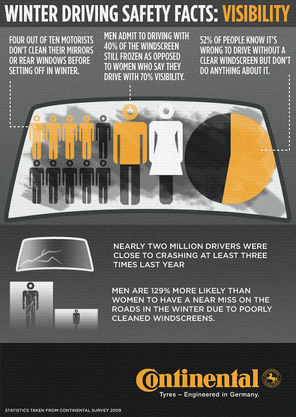 Winter Driving Safety Facts Visibility Infographic  Cont  Flickr