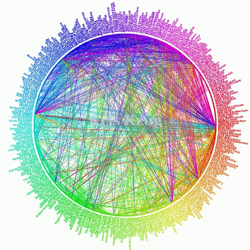 network diagram of my vancouver friends cool face flickr